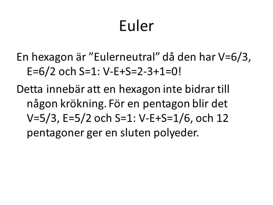 """Euler En hexagon är """"Eulerneutral"""" då den har V=6/3, E=6/2 och S=1: V-E+S=2-3+1=0! Detta innebär att en hexagon inte bidrar till någon krökning. För e"""