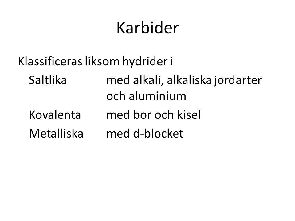 Karbider Klassificeras liksom hydrider i Saltlikamed alkali, alkaliska jordarter och aluminium Kovalentamed bor och kisel Metalliskamed d-blocket