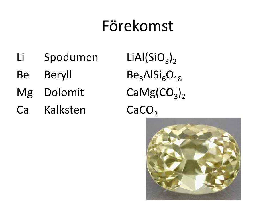 Förekomst Li Spodumen LiAl(SiO 3 ) 2 Be Beryll Be 3 AlSi 6 O 18 MgDolomitCaMg(CO 3 ) 2 CaKalkstenCaCO 3