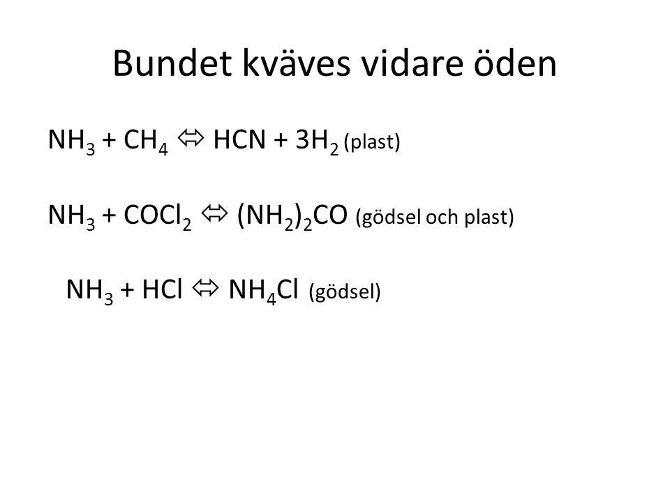Bundet kväves vidare öden NH 3 + CH 4  HCN + 3H 2 (plast) NH 3 + COCl 2  (NH 2 ) 2 CO (gödsel och plast) NH 3 + HCl  NH 4 Cl (gödsel)