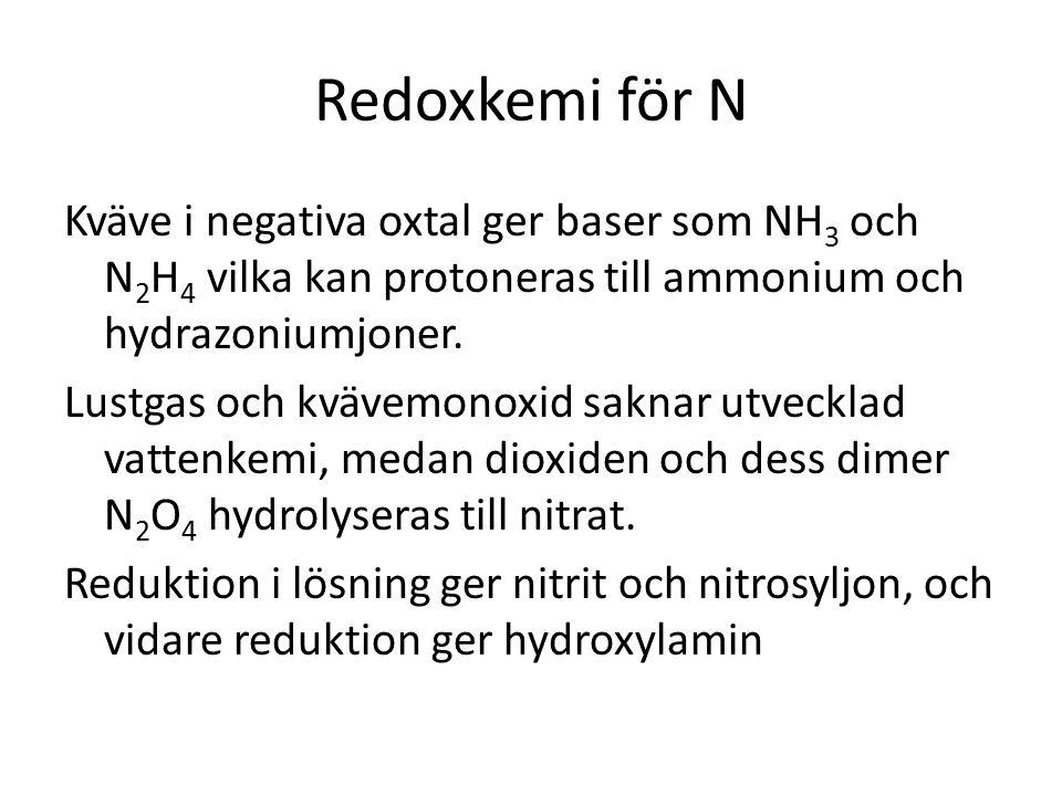 Redoxkemi för N Kväve i negativa oxtal ger baser som NH 3 och N 2 H 4 vilka kan protoneras till ammonium och hydrazoniumjoner. Lustgas och kvävemonoxi