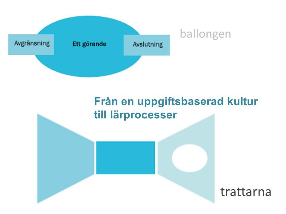 ballongen trattarna Från en uppgiftsbaserad kultur till lärprocesser