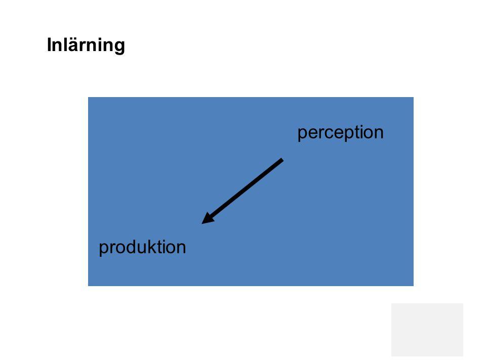 produktion perception Inlärning