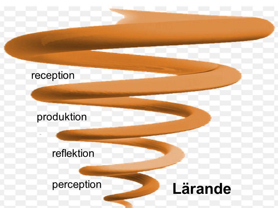 Kunskapssyn produktion perception produktion reflektion reception