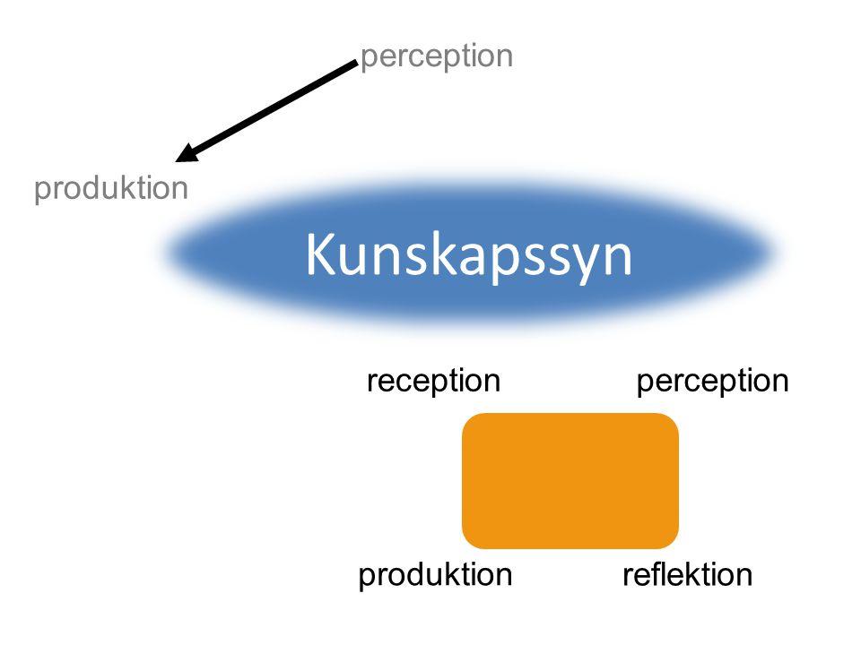 Hur utvecklas kunskap? Känner du igen en process när du ser den?