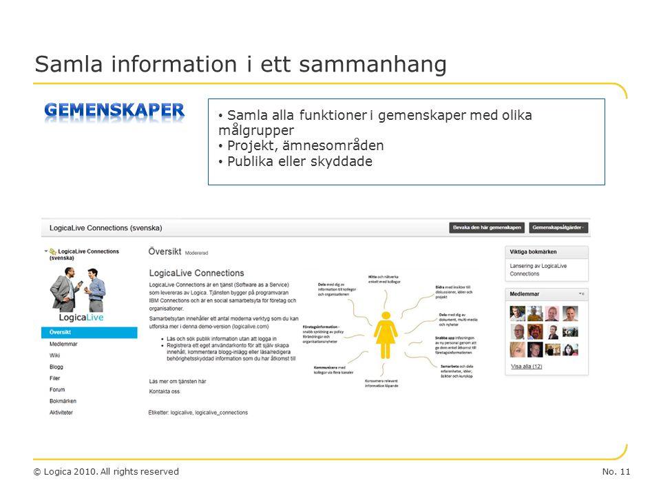 No. 11© Logica 2010. All rights reserved Samla information i ett sammanhang Samla alla funktioner i gemenskaper med olika målgrupper Projekt, ämnesomr
