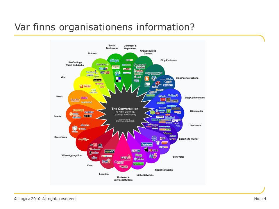 No. 14© Logica 2010. All rights reserved Var finns organisationens information?