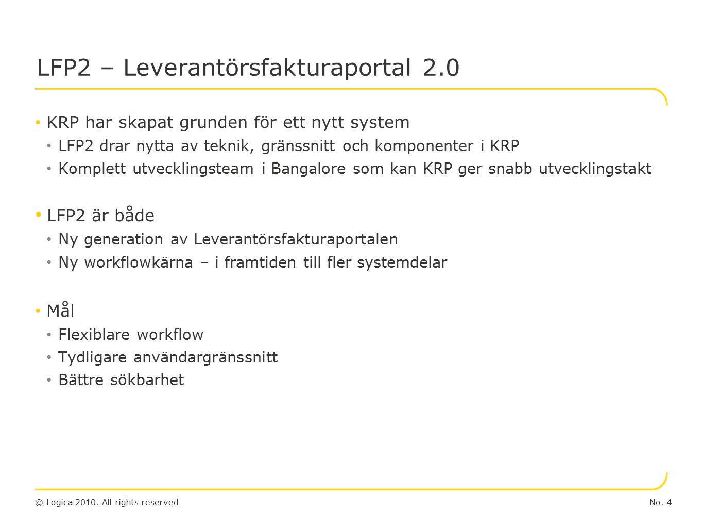© Logica 2010.All rights reserved Vad görs just nu.
