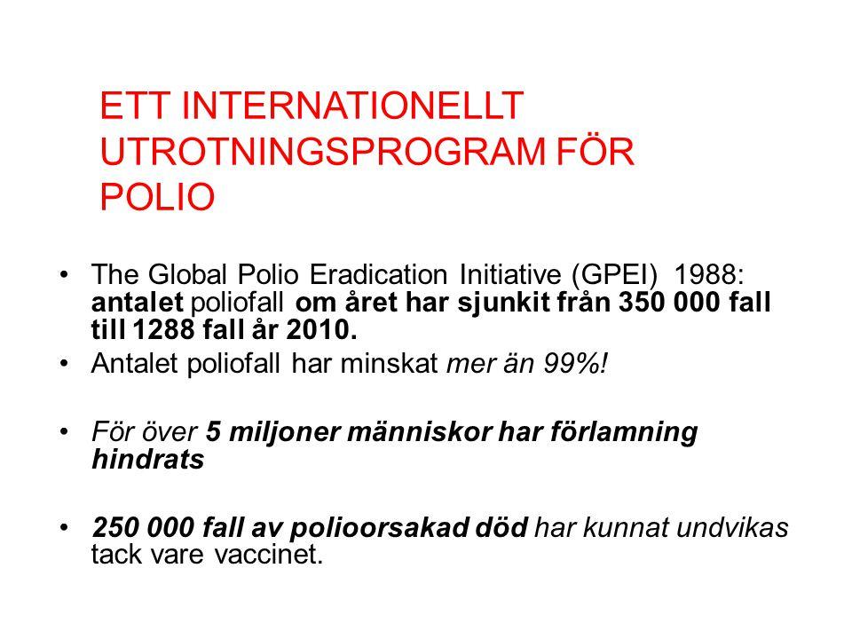 The Global Polio Eradication Initiative (GPEI) 1988: antalet poliofall om året har sjunkit från 350 000 fall till 1288 fall år 2010.