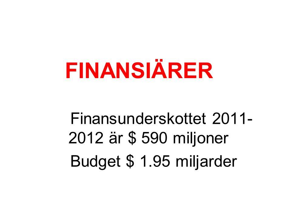 FINANSIÄRER Finansunderskottet 2011- 2012 är $ 590 miljoner Budget $ 1.95 miljarder