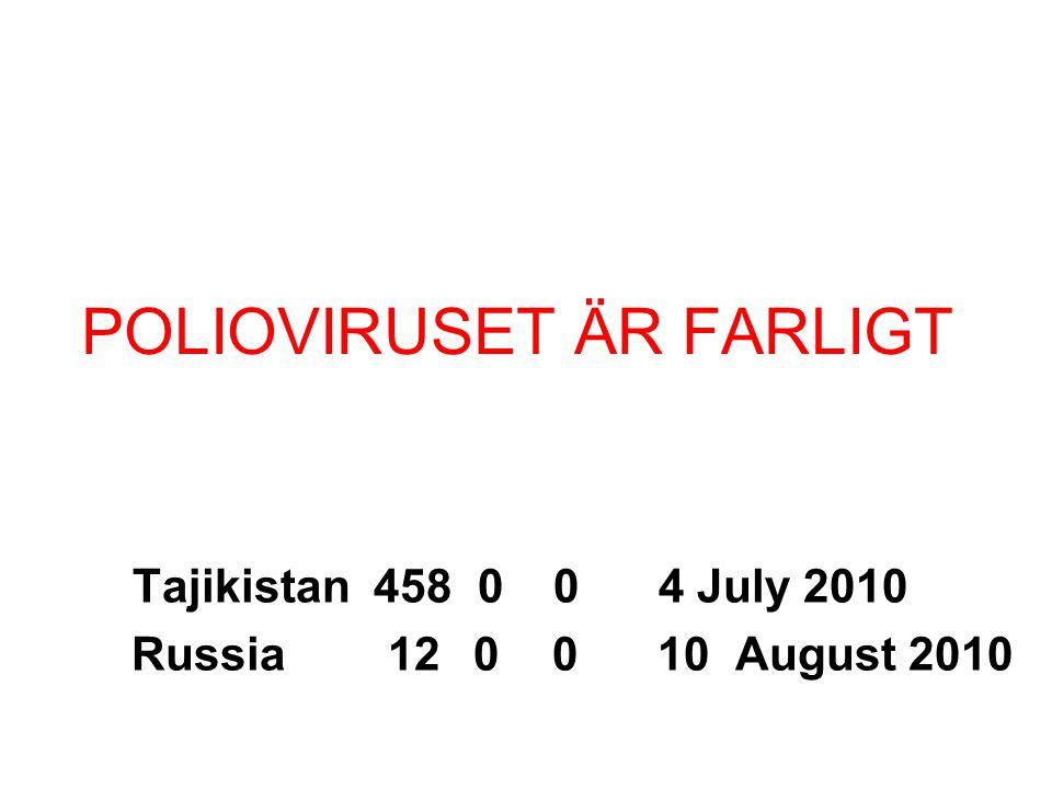 POLIOVIRUSET ÄR FARLIGT Tajikistan 458 0 0 4 July 2010 Russia 12 0 0 10 August 2010