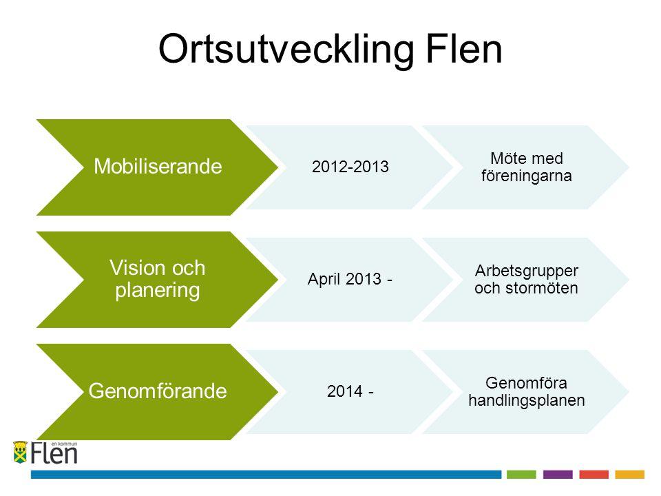 Ortsutveckling Flen Mobiliserande 2012-2013 Möte med föreningarna Vision och planering April 2013 - Arbetsgrupper och stormöten Genomförande 2014 - Genomföra handlingsplanen