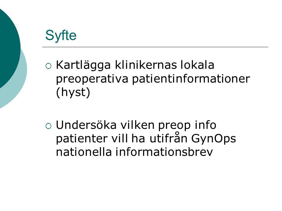 Syfte  Kartlägga klinikernas lokala preoperativa patientinformationer (hyst)  Undersöka vilken preop info patienter vill ha utifrån GynOps nationella informationsbrev