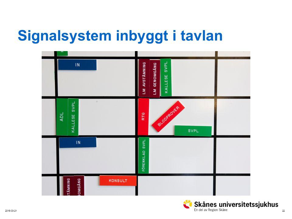 222015-03-21 Signalsystem inbyggt i tavlan