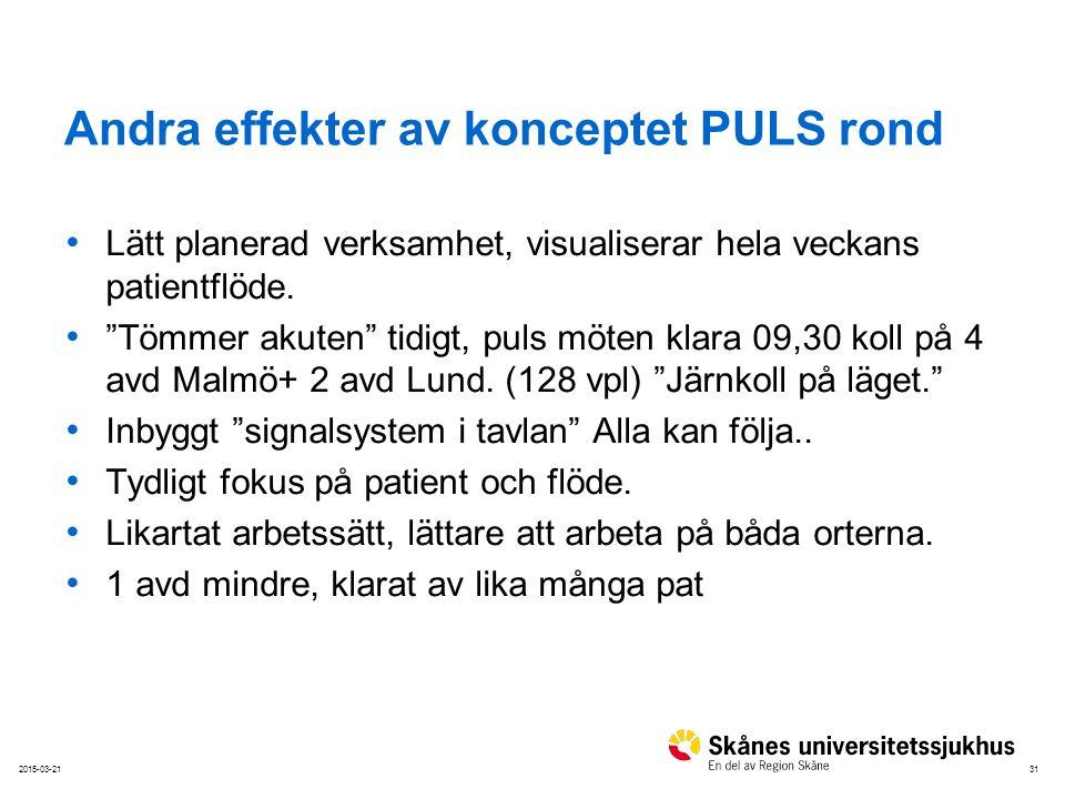 """312015-03-21 Andra effekter av konceptet PULS rond Lätt planerad verksamhet, visualiserar hela veckans patientflöde. """"Tömmer akuten"""" tidigt, puls möte"""