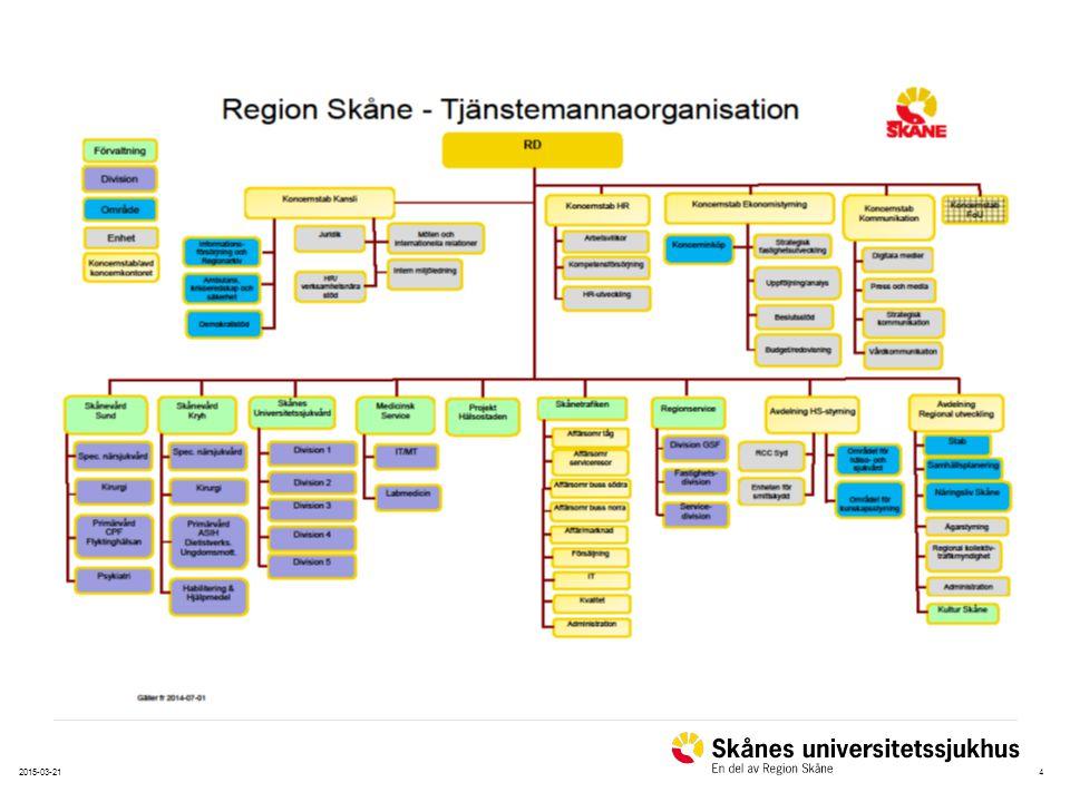 5 Ny rondmodell Uppdraget; från divisionsledningen, ny rondmodell som skapar mer tid till det patient nära arbetet Visualisering av patientens vård/behandling/utredning Samverkan i Team Effektivisera patient flödet
