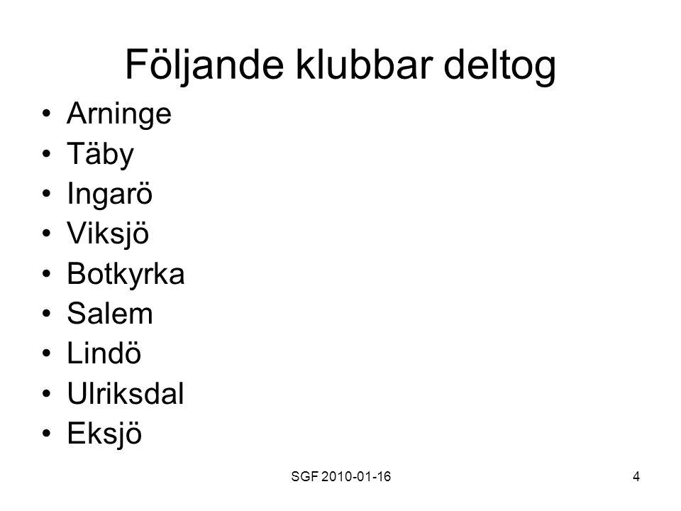 SGF 2010-01-164 Följande klubbar deltog Arninge Täby Ingarö Viksjö Botkyrka Salem Lindö Ulriksdal Eksjö
