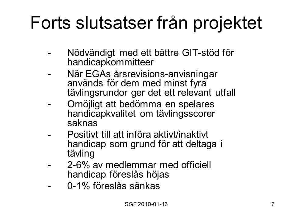 SGF 2010-01-167 Forts slutsatser från projektet -Nödvändigt med ett bättre GIT-stöd för handicapkommitteer -När EGAs årsrevisions-anvisningar används för dem med minst fyra tävlingsrundor ger det ett relevant utfall -Omöjligt att bedömma en spelares handicapkvalitet om tävlingsscorer saknas -Positivt till att införa aktivt/inaktivt handicap som grund för att deltaga i tävling -2-6% av medlemmar med officiell handicap föreslås höjas -0-1% föreslås sänkas