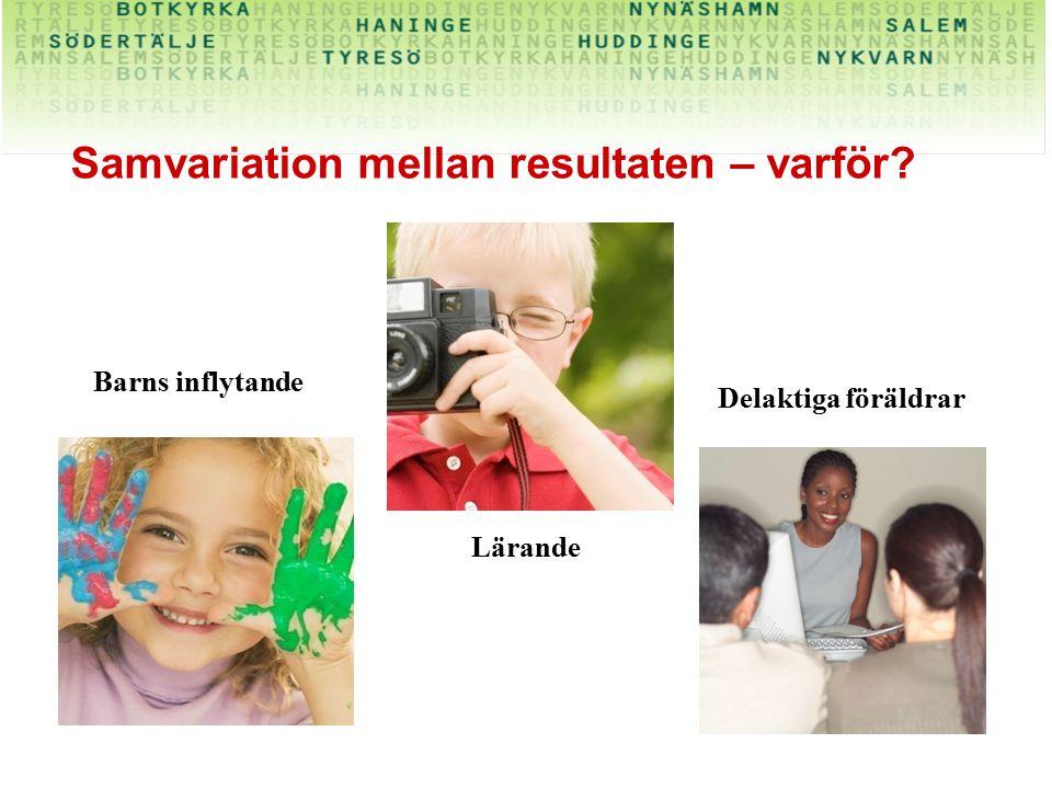 Samvariation mellan resultaten – varför? Barns inflytande Lärande Delaktiga föräldrar