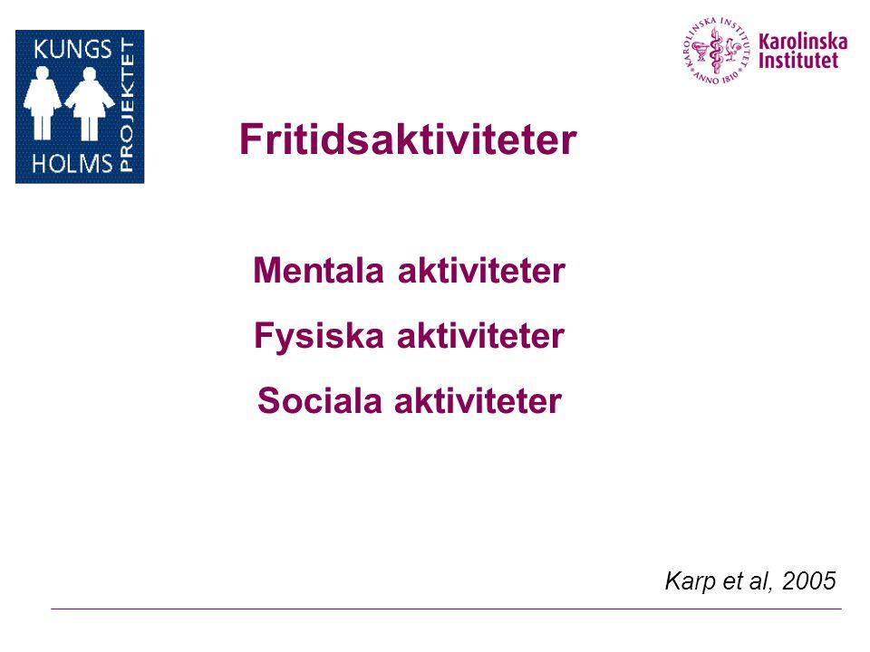 Fritidsaktiviteter Karp et al, 2005 Mentala aktiviteter Fysiska aktiviteter Sociala aktiviteter