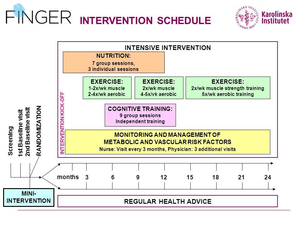 Screening 1st Baseline visít 2nd Baseline visit RANDOMIZATION INTENSIVE INTERVENTION REGULAR HEALTH ADVICE INTERVENTION KICK-OFF MINI- INTERVENTION 36