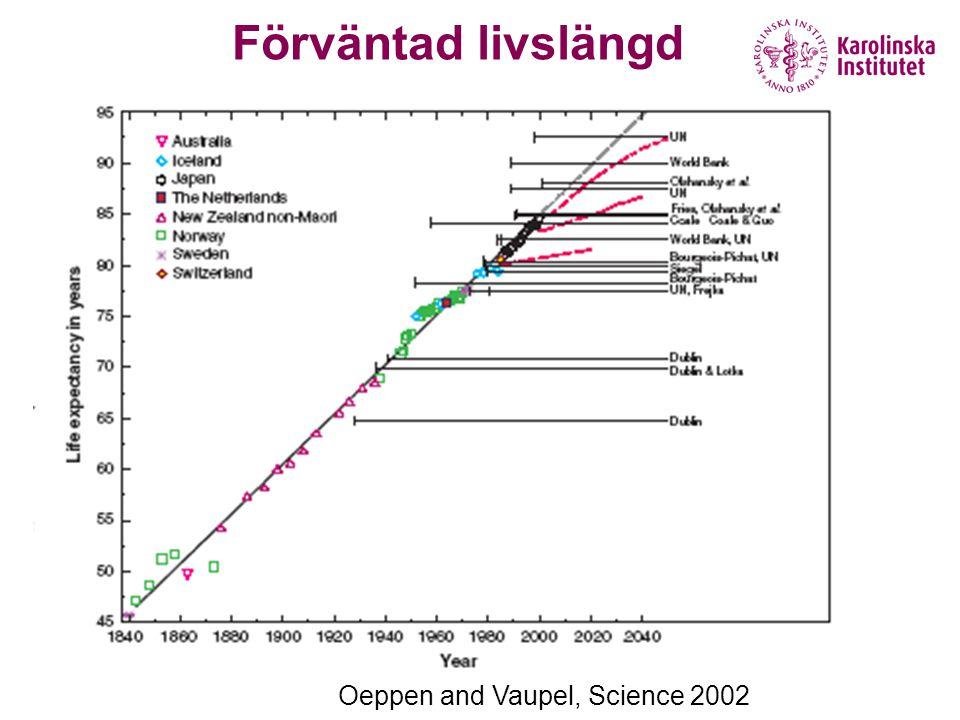 Oeppen and Vaupel, Science 2002 Förväntad livslängd