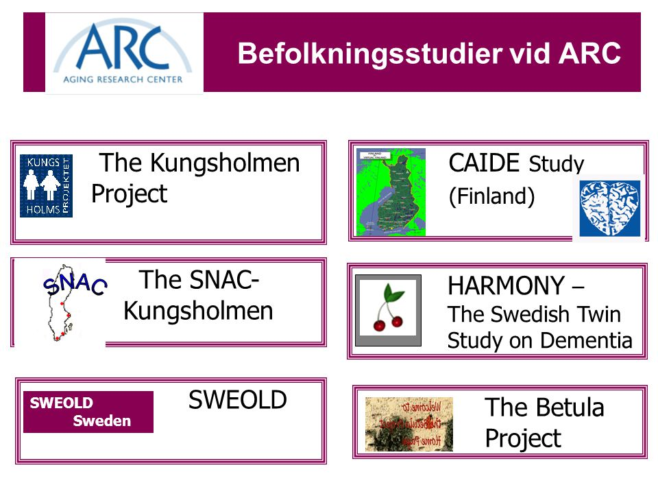Befolkningsstudier vid ARC The Kungsholmen Project SWEOLD The Betula Project SWEOLD Sweden HARMONY – The Swedish Twin Study on Dementia The SNAC- Kung
