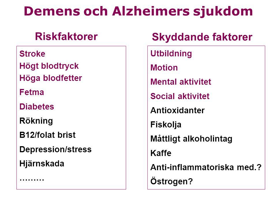Demens och Alzheimers sjukdom Stroke Högt blodtryck Höga blodfetter Fetma Diabetes Rökning B12/folat brist Depression/stress Hjärnskada ……… Utbildning