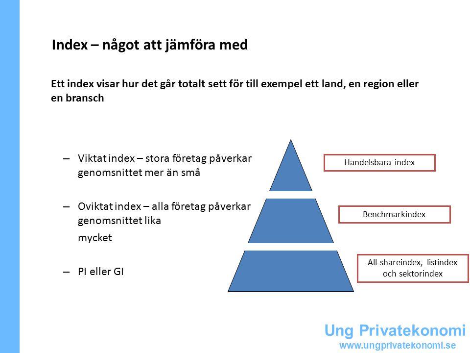 Ung Privatekonomi www.ungprivatekonomi.se Index – något att jämföra med – Viktat index – stora företag påverkar genomsnittet mer än små – Oviktat index – alla företag påverkar genomsnittet lika mycket – PI eller GI All-shareindex, listindex och sektorindex Benchmarkindex Handelsbara index Ett index visar hur det går totalt sett för till exempel ett land, en region eller en bransch