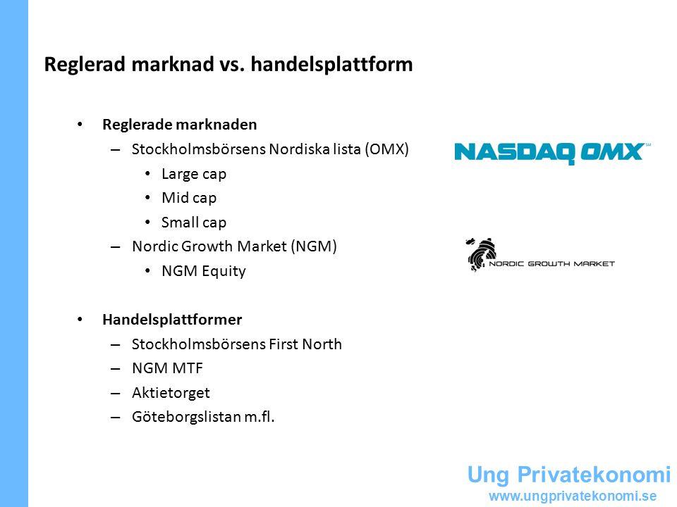 Ung Privatekonomi www.ungprivatekonomi.se Reglerad marknad vs.