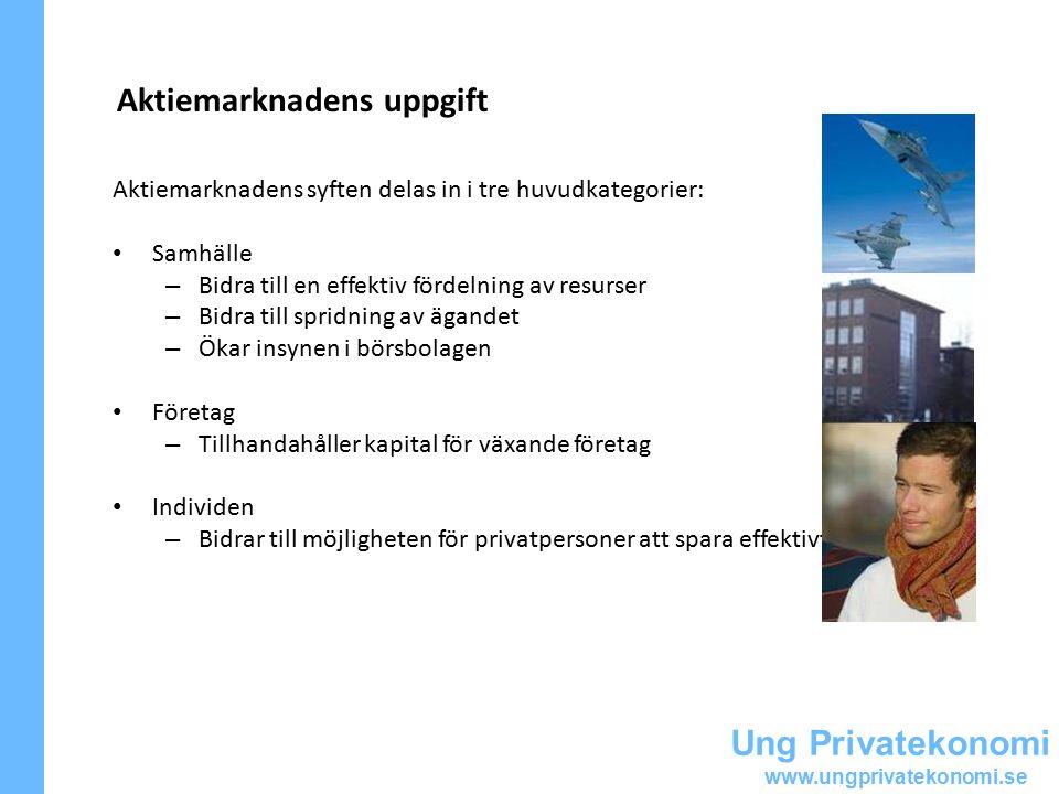 Ung Privatekonomi www.ungprivatekonomi.se Nordiska listan - krav 3 års verifierbar historia Normen 500 aktieägare – 1 000 EUR Normen 25 % av aktierna i allmän ägo Marknadsvärde min.