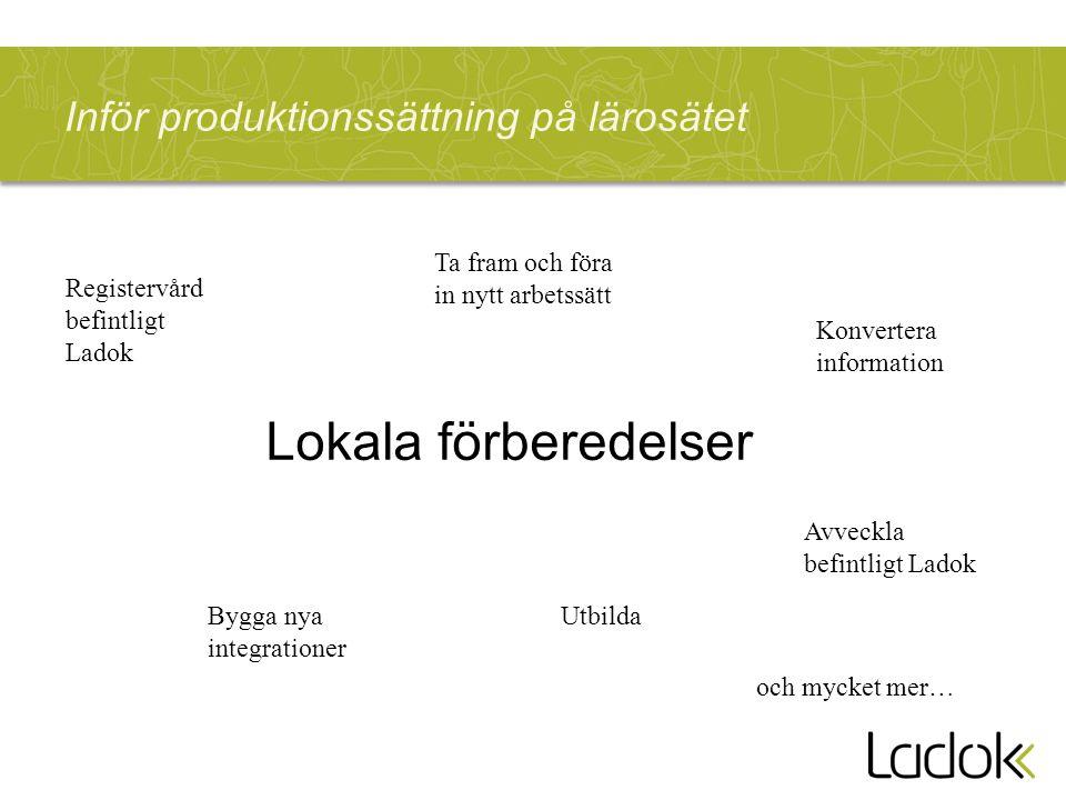 Inför produktionssättning på lärosätet Lokala förberedelser Registervård befintligt Ladok Bygga nya integrationer Utbilda Ta fram och föra in nytt arb