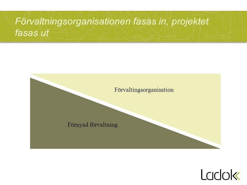 Ladokkonsortiets ansvar utökas 1) Ansvar för drift av den gemensamma installationen 2) Acceptanstest av nya leveranser