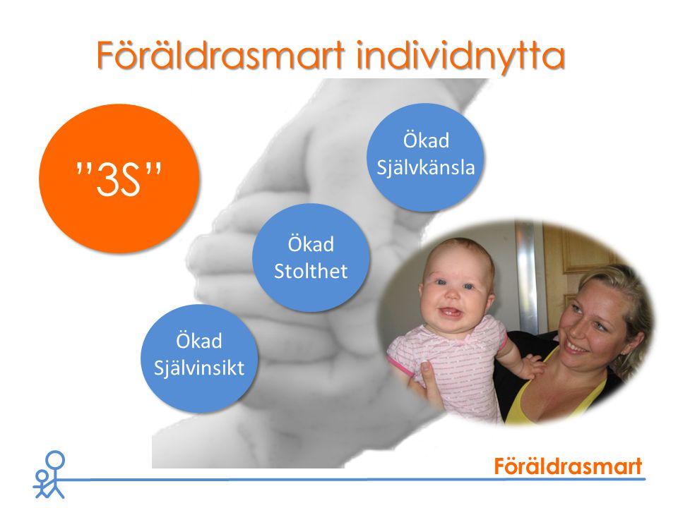 Föräldrasmart 4 steg för att bli ett Föräldrasmart ® Företag 1: NU Attityder.