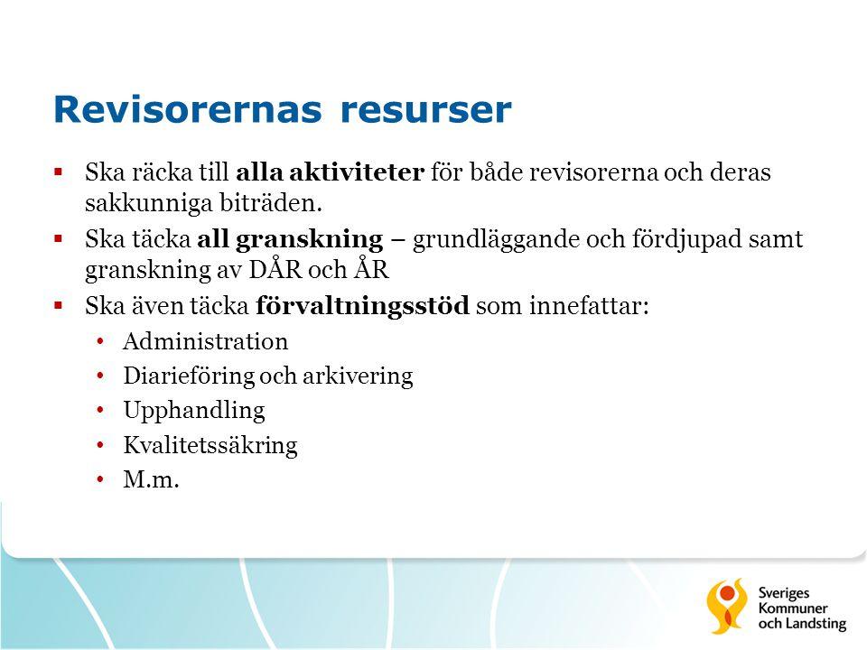 Revisorernas resurser  Ska räcka till alla aktiviteter för både revisorerna och deras sakkunniga biträden.