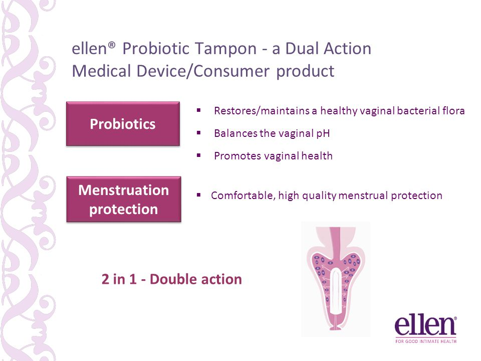 ellen® Probiotic Tampon - a Dual Action Medical Device/Consumer product Probiotics Menstruation protection  Restores/maintains a healthy vaginal bacterial flora  Balances the vaginal pH  Promotes vaginal health  Comfortable, high quality menstrual protection 2 in 1 - Double action