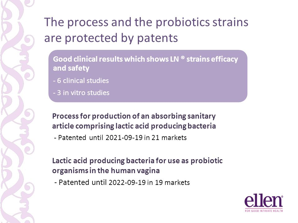 The process and the probiotics strains are protected by patents Good clinical results which shows LN ® strains efficacy and safety - 6 clinical studie