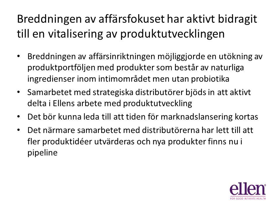 Breddningen av affärsfokuset har aktivt bidragit till en vitalisering av produktutvecklingen Breddningen av affärsinriktningen möjliggjorde en utökning av produktportföljen med produkter som består av naturliga ingredienser inom intimområdet men utan probiotika Samarbetet med strategiska distributörer bjöds in att aktivt delta i Ellens arbete med produktutveckling Det bör kunna leda till att tiden för marknadslansering kortas Det närmare samarbetet med distributörerna har lett till att fler produktidéer utvärderas och nya produkter finns nu i pipeline