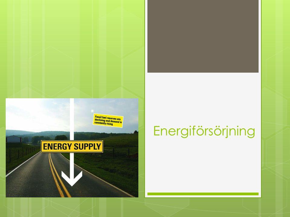 Världens energi utbud och förfrågan