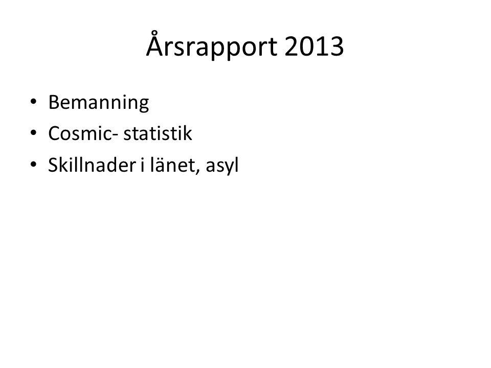Idag finns det 29 BVC i Värmland 17027 barn 0 – 6 år inskrivna på BVC (2013 årsrapport) 65 BVC-sjuksköterskor (2013 årsrapport) 62 BVC-läkare (2012 årsrapport) Bild: Ing-Marie Johannesson, BVC Årjäng