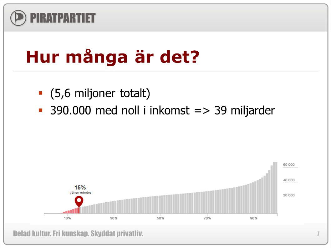 7 Hur många är det?  (5,6 miljoner totalt)  390.000 med noll i inkomst => 39 miljarder
