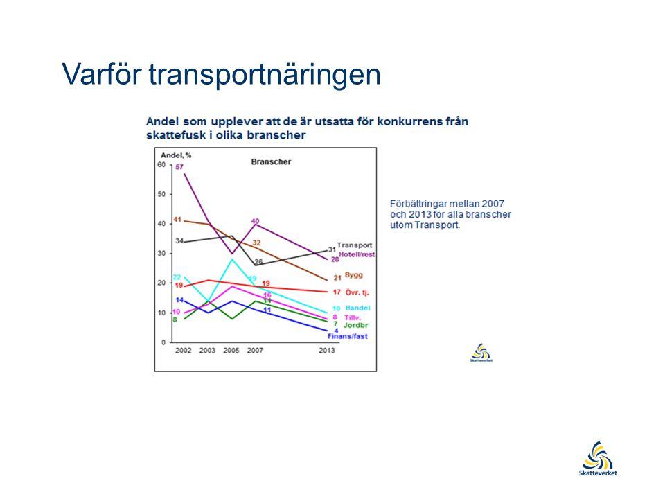 Varför transportnäringen