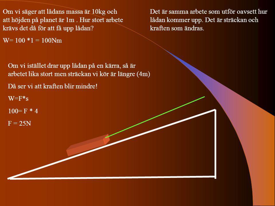Om vi säger att lådans massa är 10kg och att höjden på planet är 1m. Hur stort arbete krävs det då för att få upp lådan? W= 100 *1 = 100Nm Om vi istäl
