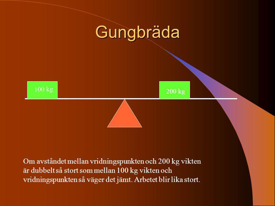 Gungbräda 200 kg 100 kg Om avståndet mellan vridningspunkten och 200 kg vikten är dubbelt så stort som mellan 100 kg vikten och vridningspunkten så vä
