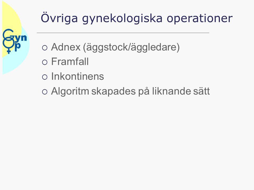 Övriga gynekologiska operationer  Adnex (äggstock/äggledare)  Framfall  Inkontinens  Algoritm skapades på liknande sätt