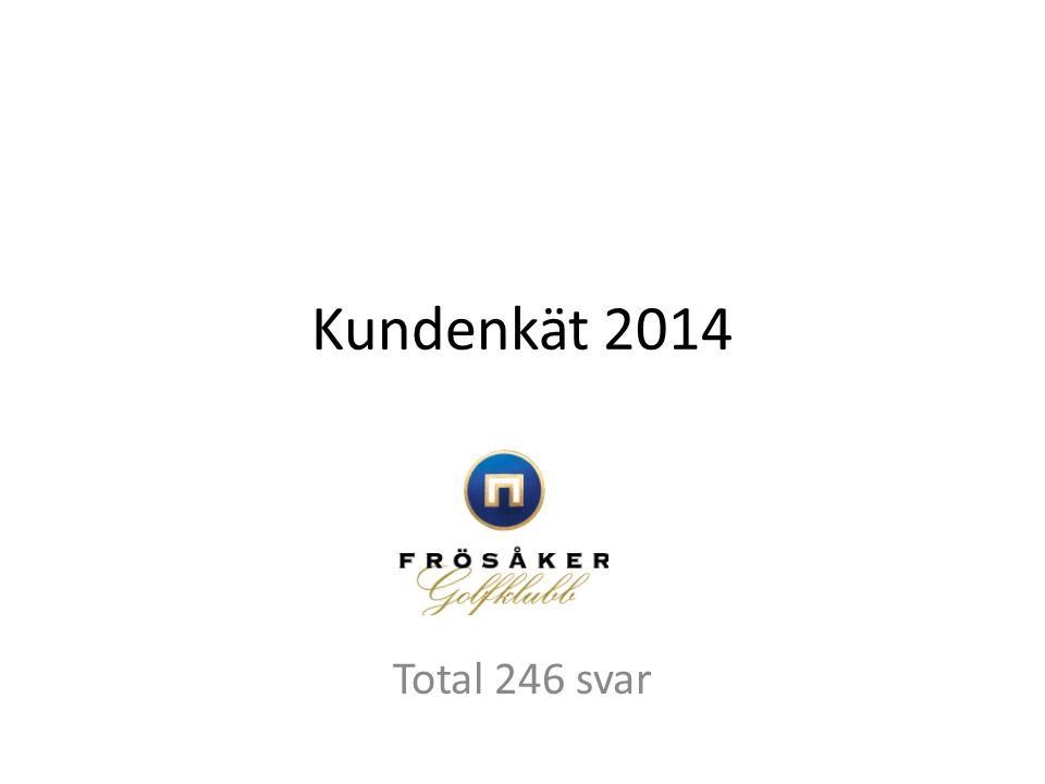 Kundenkät 2014 Total 246 svar