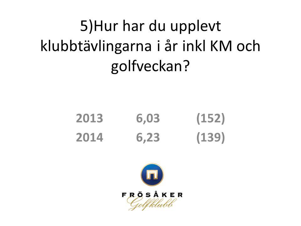 5)Hur har du upplevt klubbtävlingarna i år inkl KM och golfveckan? 20136,03(152) 20146,23(139)