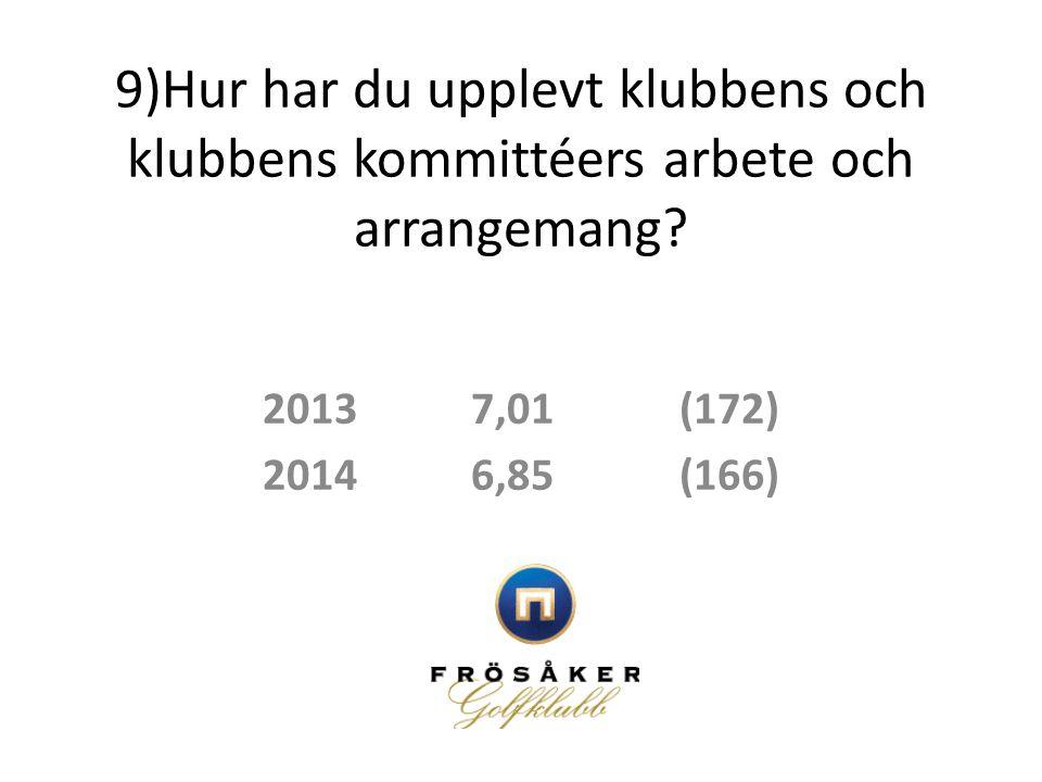 9)Hur har du upplevt klubbens och klubbens kommittéers arbete och arrangemang? 20137,01(172) 20146,85(166)