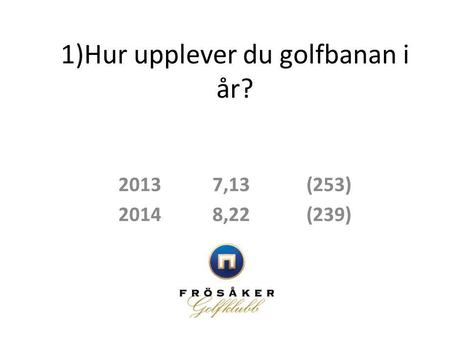 1)Hur upplever du golfbanan i år? 20137,13(253) 20148,22(239)