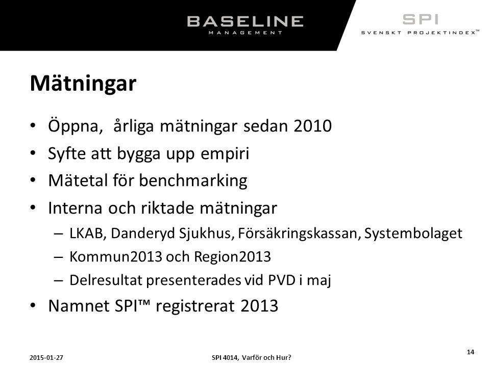 SPI 4014, Varför och Hur?2015-01-27 14 Mätningar Öppna, årliga mätningar sedan 2010 Syfte att bygga upp empiri Mätetal för benchmarking Interna och ri